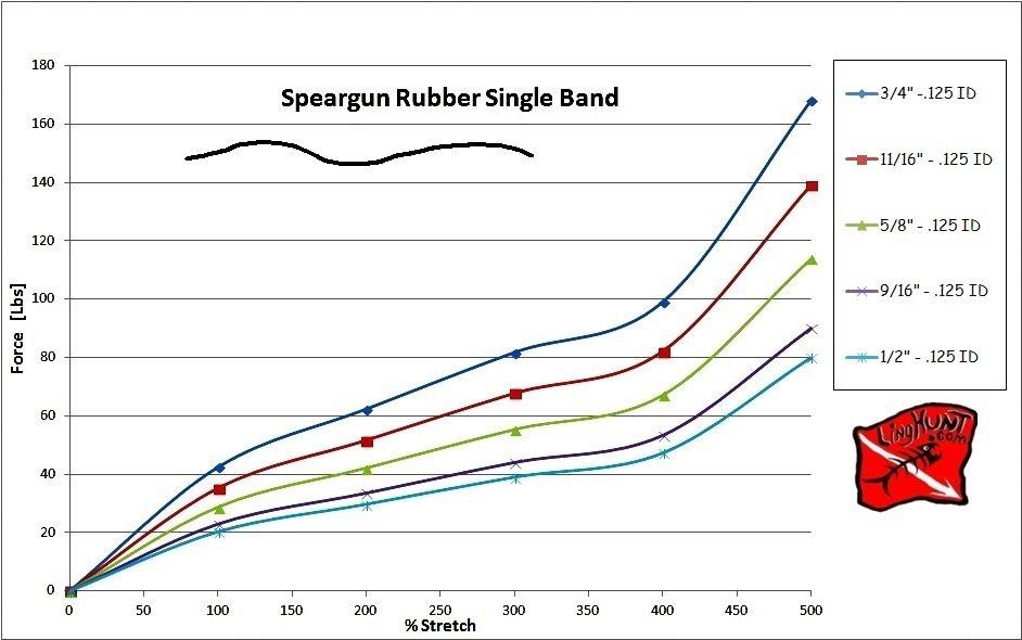 Rubber Speargun Single.jpg